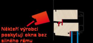 prurez_okna_oman-b